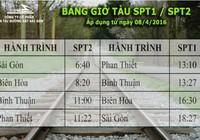 Đường sắt mở lại chặng Sài Gòn - Phan Thiết từ 8-4
