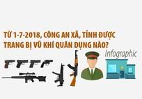 Từ 1-7, công an xã, tỉnh được trang bị vũ khí quân dụng nào?