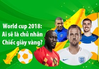 Ai sẽ là chủ nhân Chiếc giày vàng World Cup 2018?