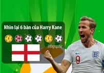 6 bàn thắng của Chiếc giày vàng World Cup 2018