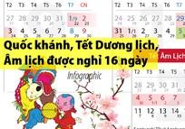 Quốc khánh 2/9 và Tết Dương lịch, Âm lịch được nghỉ 16 ngày