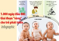 1.000 ngày đầu đời: Giai đoạn 'vàng' cho trẻ phát triển