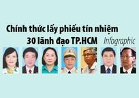 30 lãnh đạo TP.HCM lấy phiếu tín nhiệm: Danh sách chính thức