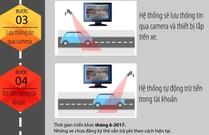 Ô tô vào cao tốc Long Thành không phải dừng xe đóng phí