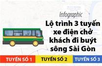 Lộ trình 3 tuyến xe điện chở khách đi buýt sông Sài Gòn