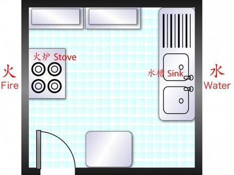Phong thủy giúp tránh hỏa hoạn, tai ương cho phòng bếp - ảnh 2