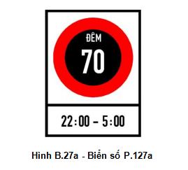Cập nhật những biển cấm giao thông mới áp dụng từ 1-11 - ảnh 3