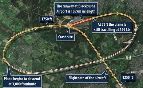 Khoảnh khắc kinh hoàng khi máy bay chở gia đình Bin Laden rơi - ảnh 1