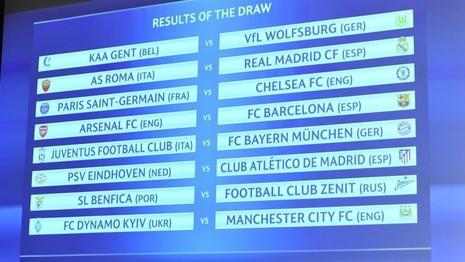 Kết quả bốc thăm vòng 1/8 C1: Wenger buồn, Manchester City ngại - ảnh 2