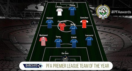 Đội hình xuất sắc nhất giải ngoại hạng Anh: Chelsea áp đảo - ảnh 2