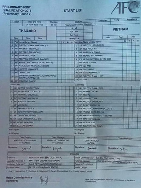 Thái Lan 1-0 Việt Nam: Siêu dự bị giải cứu Kiatisak - ảnh 27