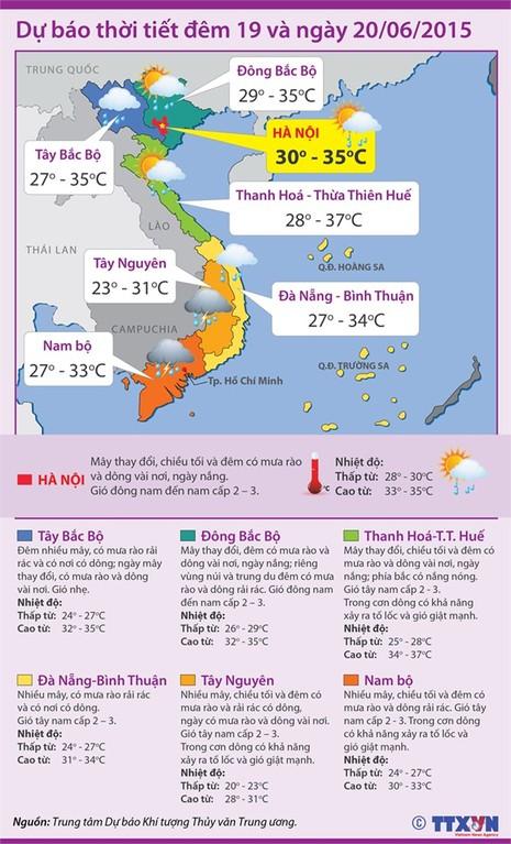 Vùng áp thấp trên Biển Đông đã mạnh lên thành áp thấp nhiệt đới - ảnh 2
