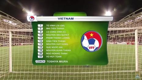 Việt Nam 1–8 Man City: Bài học quý từ một trận giao hữu - ảnh 15