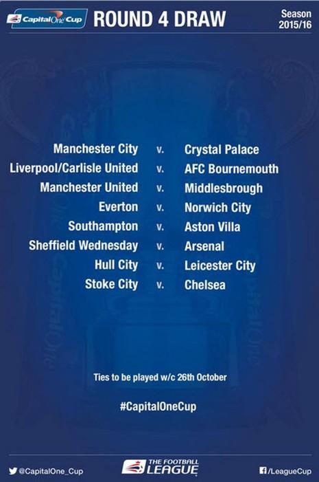 Bốc thăm vòng 4 Capital One Cup: M.U, Arsenal dễ thở, Chelsea gặp khó - ảnh 1