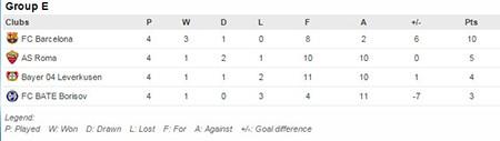 Bayern Munich 5-1 Arsenal: Thua tan nát, 'pháo thủ' lâm nguy - ảnh 5