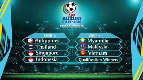 Kết quả bốc thăm AFF Cup 2016: 'Quang gánh' không cân xứng - ảnh 4