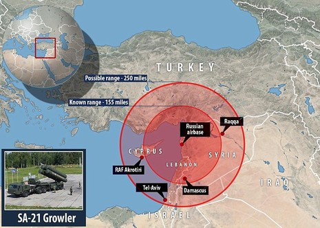 Nga triển khai tên lửa phòng không tối tân tại Syria - ảnh 2