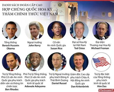 [Infographics] Tổng thống Obama đi cùng ai đến Việt Nam? - ảnh 1