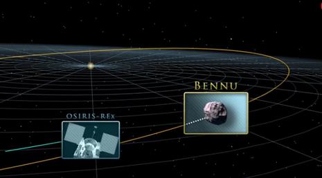 NASA sẽ thám hiểm thiên thạch 'Ngày tận thế' - ảnh 1