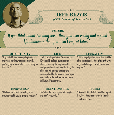 Lời khuyên cuộc sống từ những người thành công nhất - ảnh 4