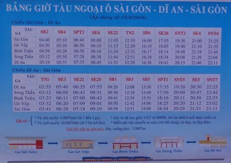 Tàu lửa ngoại ô Sài Gòn - Dĩ An 'đắt như tôm tươi' - ảnh 2