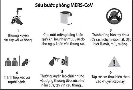 MERS-CoV: Báo động chết người! - ảnh 3