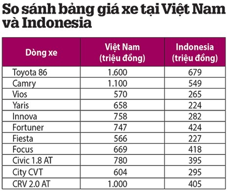 Ô tô Việt 'không có cái nào ra hồn' - ảnh 2