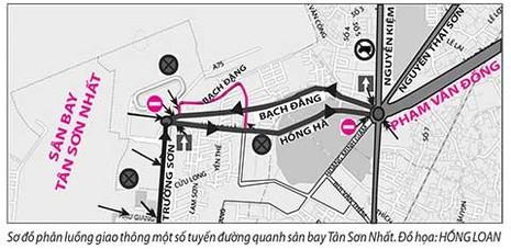 Nhiều đường xung quanh sân bay Tân Sơn Nhất thành một chiều - ảnh 1