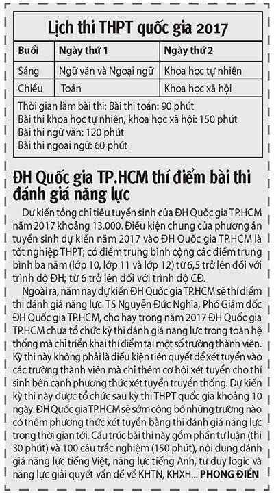 Đăng ký thi THPT và xét tuyển ĐH-CĐ cùng lúc - ảnh 2