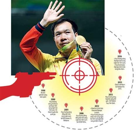 Đường đạn vẽ lại lịch sử thể thao Việt Nam - ảnh 1