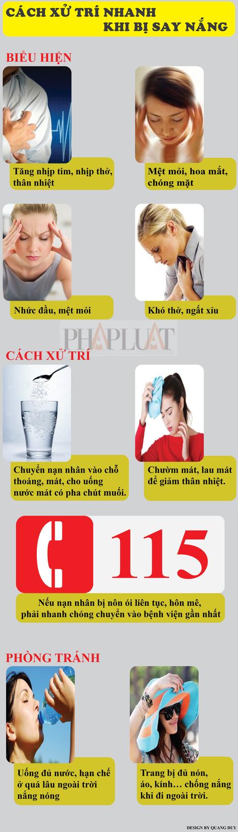 Infographic: Cách xử trí nhanh khi bị say nắng - ảnh 1