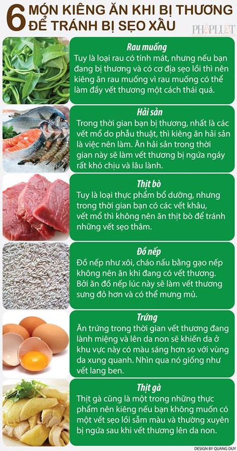 Infographic: 6 món kiêng ăn để tránh bị sẹo xấu - ảnh 1