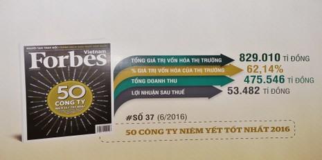 Vinh danh 50 công ty niêm yết tốt nhất Việt Nam - ảnh 1