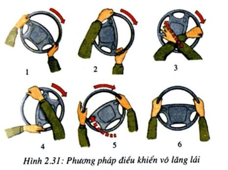 Bạn đã biết cầm vô lăng khi lái xe? - ảnh 2
