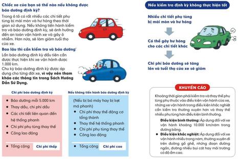 Sự cần thiết kiểm tra định kỳ ô tô