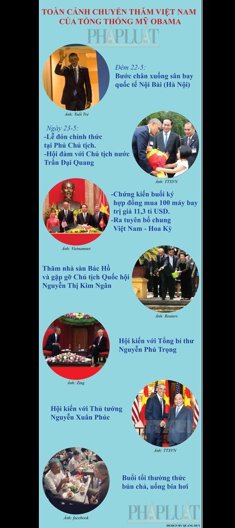 Infographic: Toàn cảnh chuyến thăm Việt Nam của Tổng thống Obama - ảnh 1