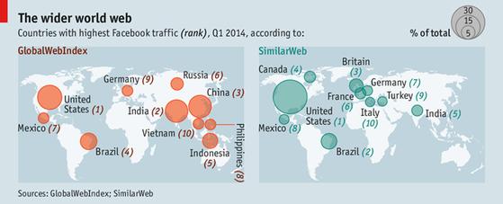 Việt Nam là một trong 10 nước nghiện Facebook nhất thế giới