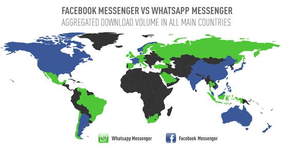 Độ phủ sóng rộng lớn của WhatsApp và Facebook Messenger