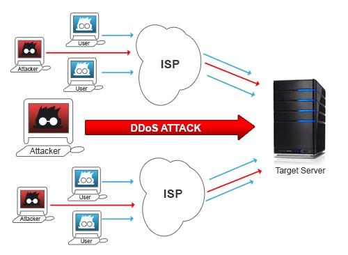 An ninh mạng và một năm biến động của mã độc di dộng