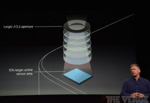 iPhone-5S-better-aperture-e137-1275-1639