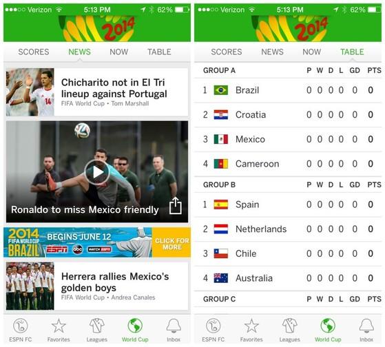 World Cup 2014, mạng xã hội, ứng dụng hay, FIFA, ESPN