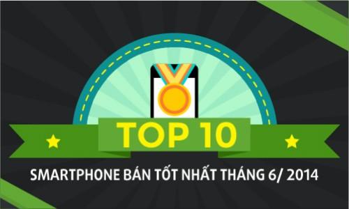SmartphoneBanChayT6-2014-thumb-5617-2873