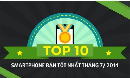 SmartphoneBanChayT7-2014-02-6588-1407725