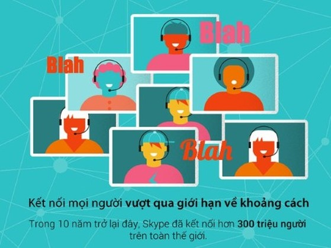 Intertnet, lợi ích, kết nối, toàn cầu, dịch vụ, mối quan hệ, xã hội