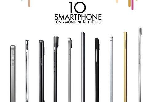 10-smartphone-mong-nhat-the-gi-3636-4298