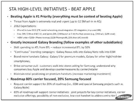 Tài liệu nội bộ của Samsung xác định phải hạ bệ Apple.
