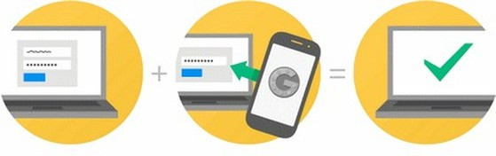 Kích hoạt cơ chế bảo mật 2 bước để bảo vệ tuyệt đối hộp thư Gmail