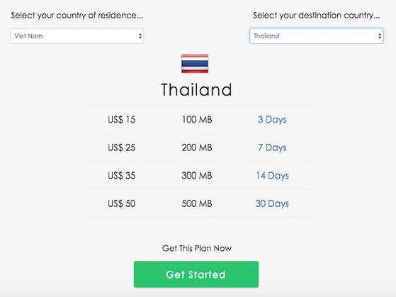 Các gói dữ liệu tại những quốc gia hỗ trợ Apple SIM