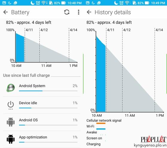 6 dấu hiệu cho thấy smartphone đã dính mã độc