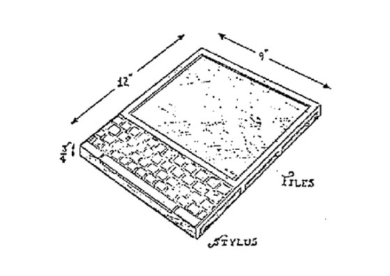 The Dynabook (1968).